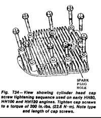 Cylinder Head Torque
