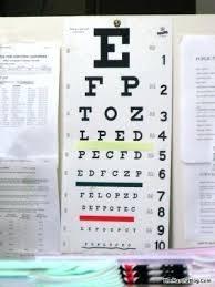 Eye Exam Chart For Dmv 5 Dmv Eye Test Chart Nc Freetruth Info Nc Dmv Eye Chart