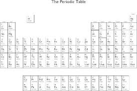 periodic table simple with names
