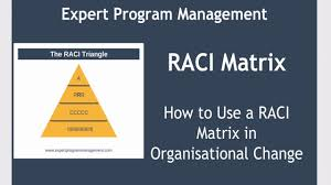 How To Use A Raci Matrix Everything You Need To Know