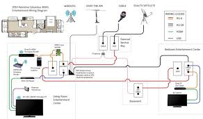 cable satellite wiring diagram forest river forums 5th Wheel Trailer Wiring Diagram click image for larger version name img_0110 jpg views 7894 size 146 6