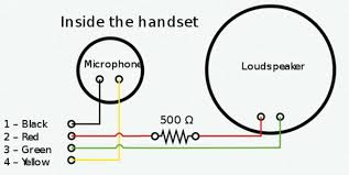 telephone handset schematic diagram wiring diagrams telephone handset wiring diagram figure 57wiring of the