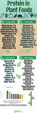 17 Best images about Health on Pinterest Cauliflower casserole.