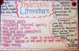 Literary Elements Anchor Chart Story Elements And Traditional Literature Traditional