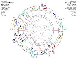 Astrology Chart Compatibility Free Cancer And Pisces Cancer
