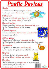 Poetic Devices Chart Image Result For Poetic Devices Chart Poetry Anchor Chart