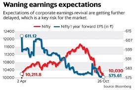 Why Sensex Nifty Rebound May Just Be A One Off Thing