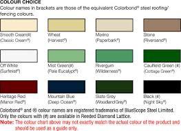 Stratco Colour Chart Design Flow Australian Manufacturer Of Matrix Fence Extensions