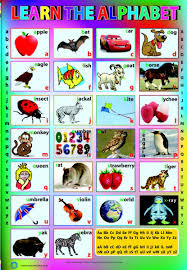 Laminated Know Learn Your Alphabet A Z Children Learning Educational Poster Chart