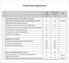 format of cash flow statements statement of cash flows template jp designs