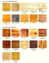 types of hardwood for furniture. Custom Wood Furniture Types Of For Polish Some Hardwood Type Is Made From .  Different