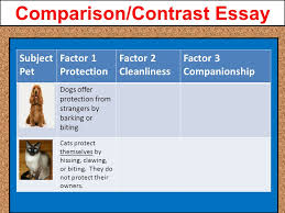 julius caesar project is due comparison contrast essay a pre 5 comparison contrast