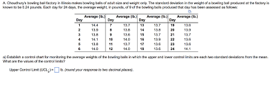 Bowling Average Chart Solved A Choudhurys Bowling Ball Factory In Illinois Ma
