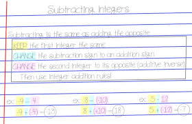 in addition Integer Worksheets also Adding   Subtracting Integers Puzzle by Laura Becker   TpT furthermore Worksheets for all   Download and Share Worksheets   Free on in addition  likewise Math addition and subtraction of integers worksheet from  20 to 20 additionally Integer Worksheet  Add and Subtract Integers   Clip Art Library together with Integer Worksheets by Math Crush further Adding and Subtracting Integers  10 to 10   EdBoost furthermore Dividing Integers Worksheet   Homeschooldressage besides . on adding and subtracting integers worksheet