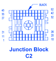 jeep grand cherokee c2 2004 fuse box block circuit breaker diagram 2006 jeep grand cherokee fuse panel diagram at 2004 Jeep Grand Cherokee Fuse Box Diagram