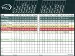Scorecard - Windy Knoll Golf
