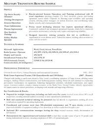Hooters Resume Example Best Of Navy Resume Builder Cover Letter Template For Navy Resume Examples