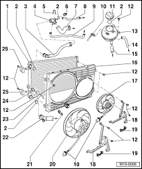 cooling system 101 tdiclub forums radiator fan diagrams