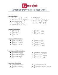 Cheat Sheet Matematica Document Docsity