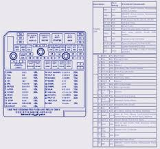 lincoln town car fuse box diagram 2007 hyundai fuse diagram 2007 wiring diagrams lincoln fuse box lincoln