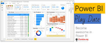 Chandoo Org Learn Excel Power Bi Charting Dashboards