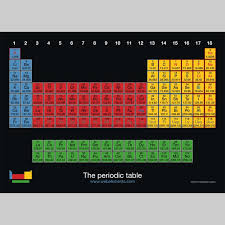 182 best Meet The Elements images on Pinterest | Chemistry ...