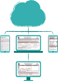 Hr Workflow Software Simple Process Mapping Org Charts
