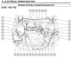 1996 toyota rav4 engine diagram data diagram schematic 1996 toyota rav4 engine diagram wiring diagram toolbox 1996 toyota rav4 engine diagram 1996 toyota rav4 engine diagram