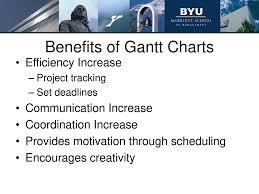 Benefits Of Gantt Chart Gantt Charts For Project Management Ppt Download