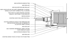 jamb detail for window install window