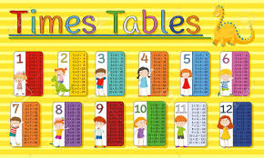 11 20 Tables Chart Time Tables Chart With Happy Kids On Yellow Background Illustration