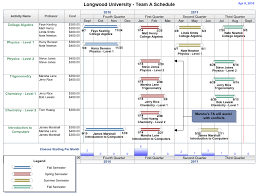 project management templates for education aec software project management templates