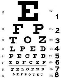 Dot Physical Eye Chart 211 Best Eye Chart Images Eye Chart Chart Optometry Office