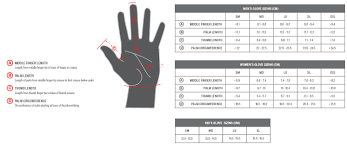Specialized Clothing Size Chart 78 Circumstantial Specialized Shiv Sizing