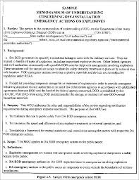 Letter Of Understanding Template Word Memorandum Of Understanding Sample Agreement
