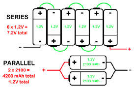 how to build rc battery packs for example a 6 cell nicd or nimh pack is made up of cells rated at a nominal 1 2 volts each when wired in series the total nominal voltage of the pack is