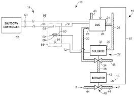 hydraulic solenoid valve wiring diagram wiring diagram Valve Wiring Diagram hydraulic solenoid valve wiring diagram sprinkler valve wiring diagram