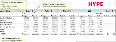 Marketing Budget Plan Marketing Budget Templates 2019 Free Download Hype Dhaka