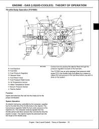 wiring diagram for john deere 997 z trak the wiring diagram john deere 145 wiring diagram nilza wiring diagram