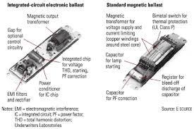 Ballast Replacement Chart Fluorescent Lights Ballast Replacement Chart James Lamp Socket