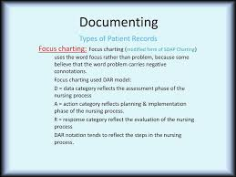 Chapter 16 Documenting Reporting Conferring And Using