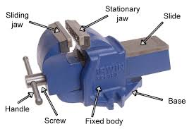 What Are The Different Types Of ViceTypes Of Bench Vises
