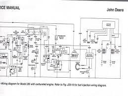 john deere 310c wiring diagram john deere la145 wiring schematic z225 wiring diagram at John Deere Wiring Diagrams