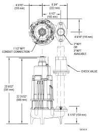 zoeller pump company automatic model · model x290 series automatic