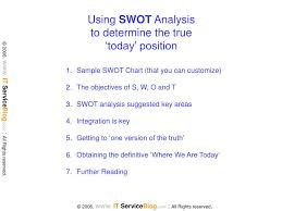 Ppt Using Swot Analysis To Determine The True Today