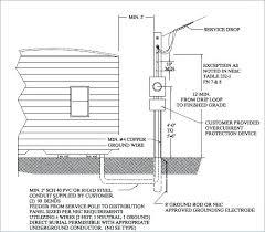 derosenet steve guides wiring cat3splitpng wiring diagram site electric service diagram data circuit diagram u2022 derosenet steve guides wiring cat3splitpng