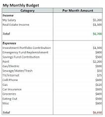 Easy Monthly Budget How To Make A Simple Budget Spreadsheet Budget Spreadsheet