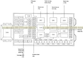 2003 ford e450 fuse box diagram wiring diagrams 1995 ford econoline fuse box location at Ford Econoline Fuse Box