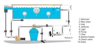 diagram of pool wiring diagram • Diagram Stove Wiring Ge Js9685 K6ss