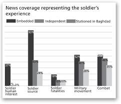 controlling the media in contexts news coverage representing the ier s experience